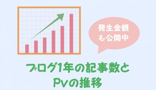 アフィリエイトブログを始めて1年。記事数とPVの推移