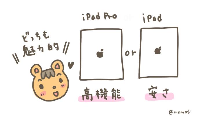 iPadProとiPadは高機能と安さ比較イラスト