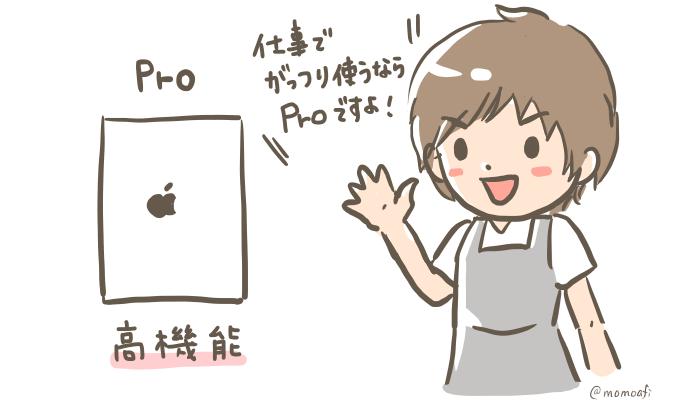 家電量販店の店員さんが教えてくれたiPadの特徴イラスト