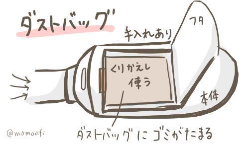 マキタ掃除機のダストバッグ式の特徴