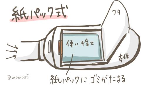 マキタ掃除機の紙パック式の特徴