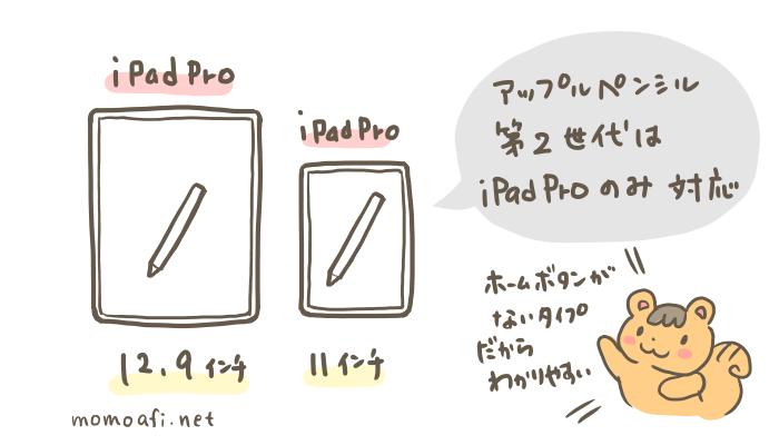 iPadProとアップルペンシルが使える端末図解