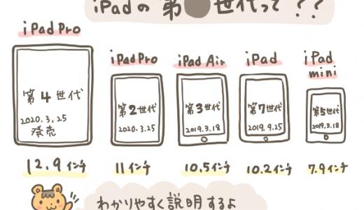 iPadの「第〇世代」ってなに?iPadの種類とアップルペンシル対応端末一覧